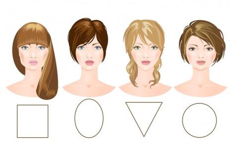 Tipos de cara