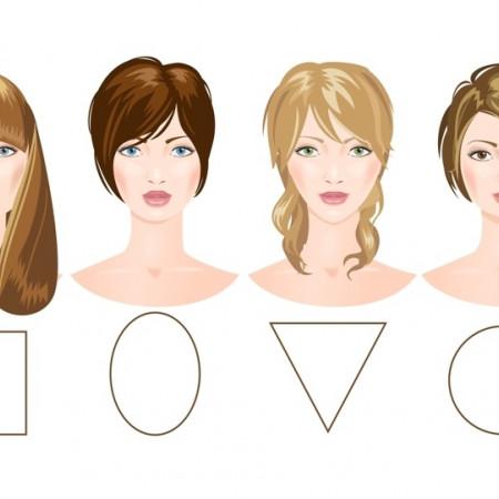 Los 7 Tipos De Cara Rostro Que Tienen Las Personas